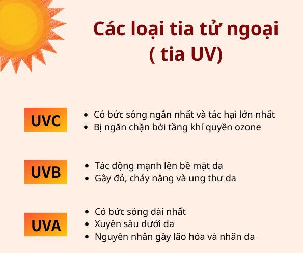 Có bao nhiêu loại tia tử ngoại (tia cực tím, UV)